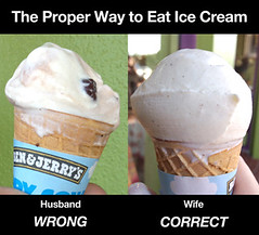 DIagram showing husbands ice cream and wifes - husband is improperly eating ice cream because it is dripping!