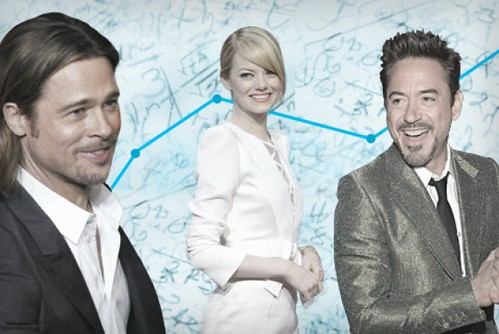 robert downey jr, emma stone, and brad pitt