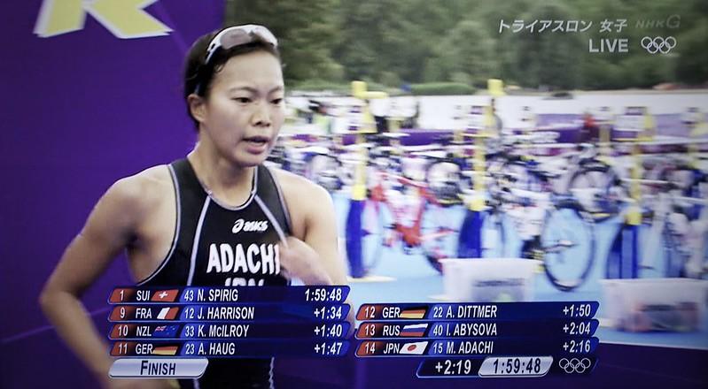 London Olympic 2012 Women's Triathlon Mariko Adachi