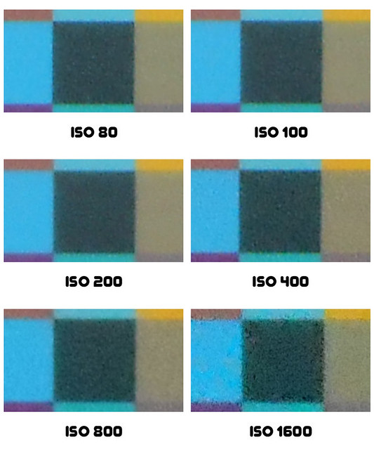 Nikon Coolpix S4300 ISO zestawienie