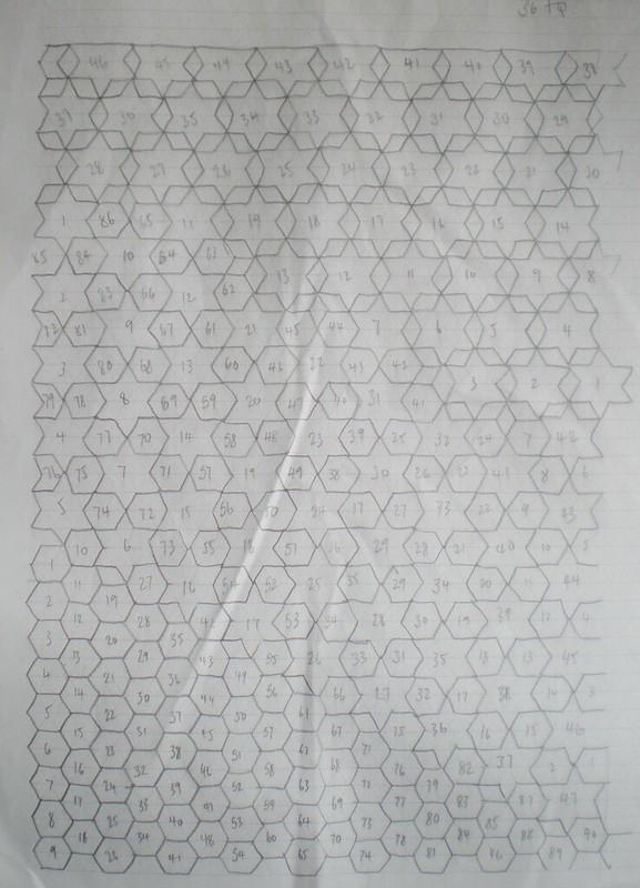 Mum's Quilt Diagram