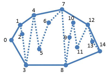 convex_hull