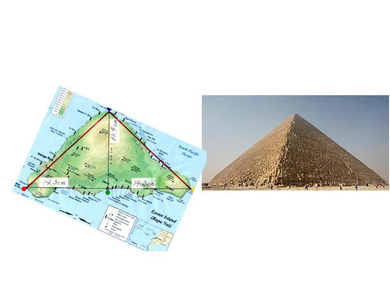 ピラミッドとの比較