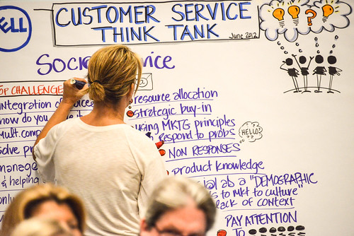 Strategies for Social Customer Service in 2014