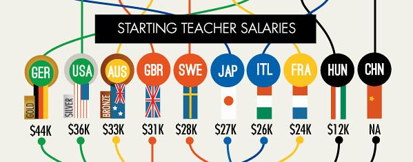Education_Olympics_6
