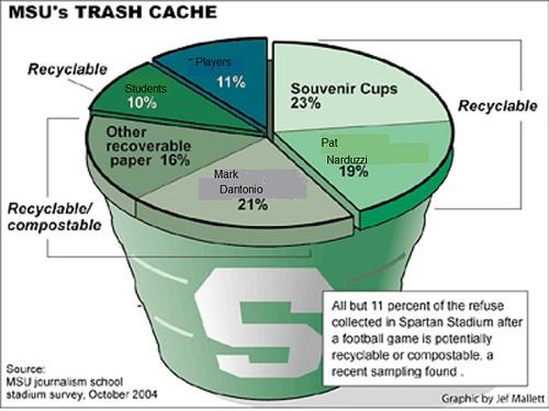 spartan trash