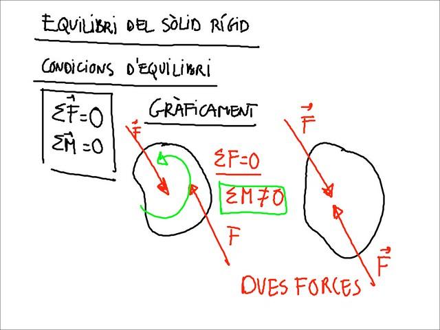 Teoria_Solid rigid_1