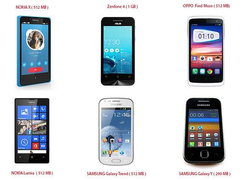 Những lý do nên chờ Zenfone 4 hay chọn NOKIA X, OPPO Find Muse, Galaxy Trend… - 12896