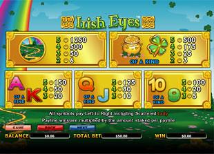 Irish Eyes Slots Payout