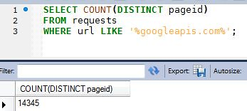 Google API reference in HTTP Archive