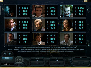 The Dark Knight Slots Payout
