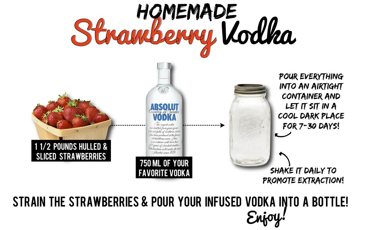 homemade strawberry vodka