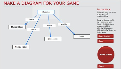 Diagramming Network of Game
