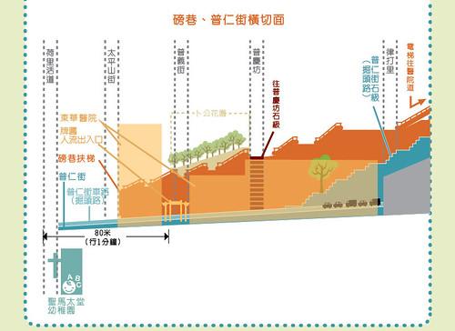 PoundLane-infograph-06-Q2c