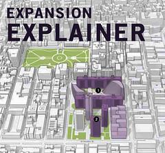 expansionexplainer