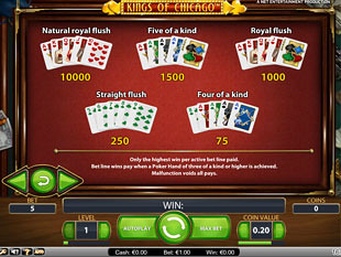 free Kings of Chicago slot payout