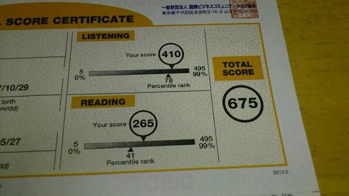  小川麻琴  TOEICの結果。 #ogawamakoto