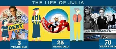 ObamaJuliaSlideshow