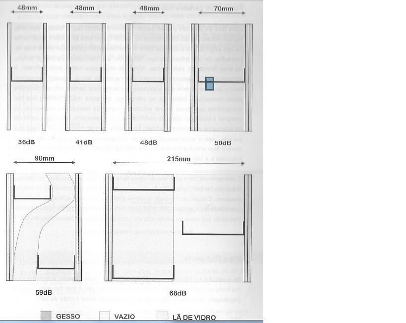 Construindo meu Home Studio - Isolando e Tratando - Página 2 7463606022_9ec3b8d6c8_b