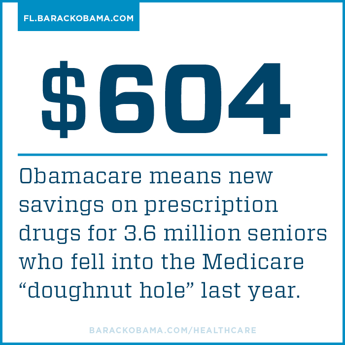 Medicare drug savings from Obama care