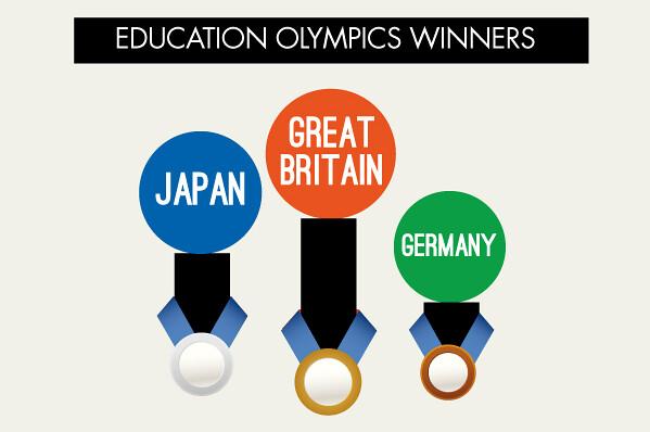 Education_Olympics_10