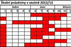 Kalendář školních prázdnin v Evropě v sezóně 2012/13