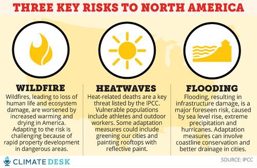 IPCC2014_KeyRisks_4_630px