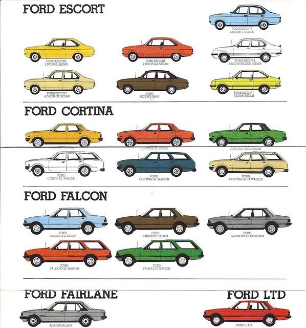 Ford 1980 For Australia Flickr Photo Sharing