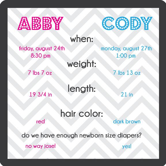 Cody-&-Abby-Predictions