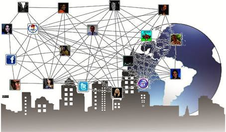 Imagem Educacional Aberta Rede colaborativa