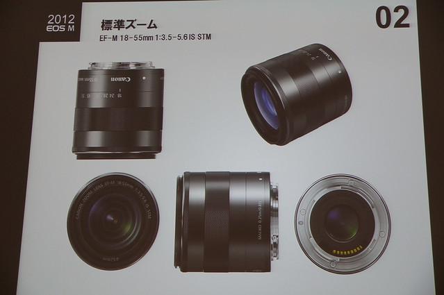 EF-M 18-55mm 標準ズームレンズ