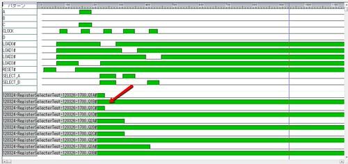 レジスタ1に1010が入力されています(図はQ#なので反転して0101になっています)