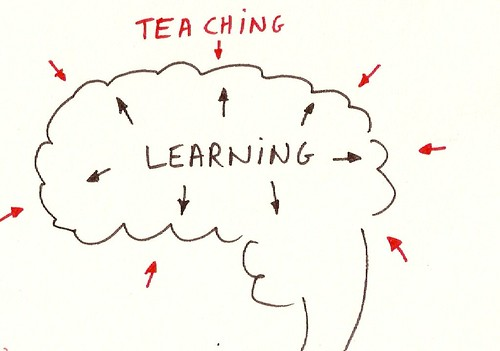 Learning vs teaching