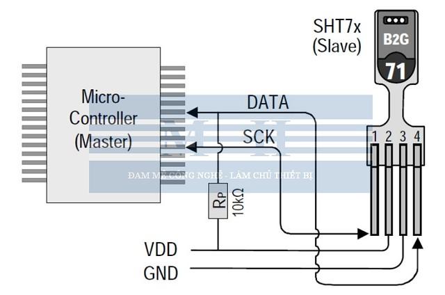 SHT75