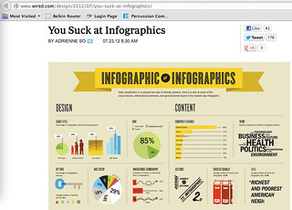An infographic that sucks about how much infographics suck