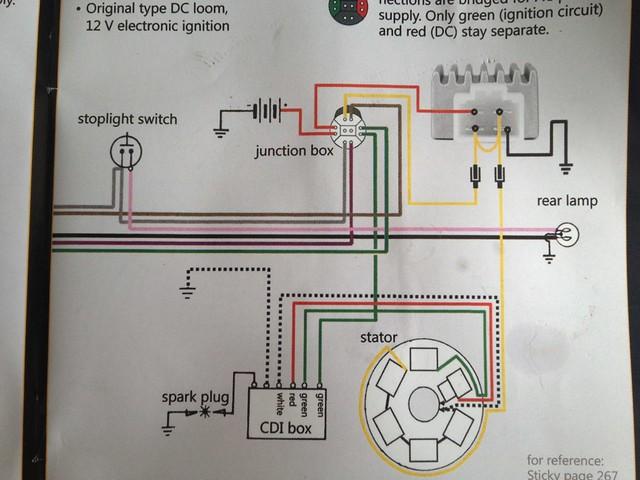Lambretta Diagrams