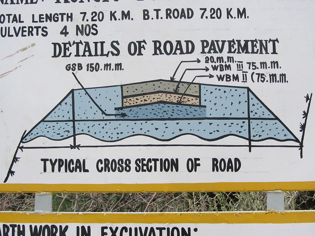 how to build rural road