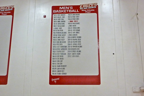 Men's Basketball wall