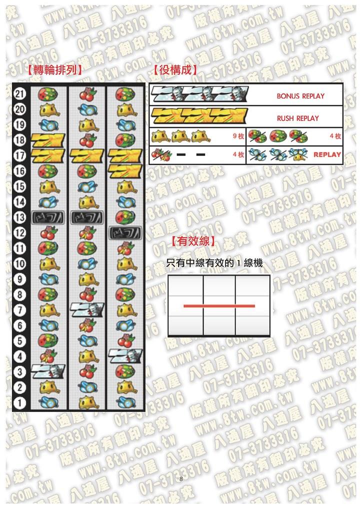 S0165 P4 中文版攻略_Page_09
