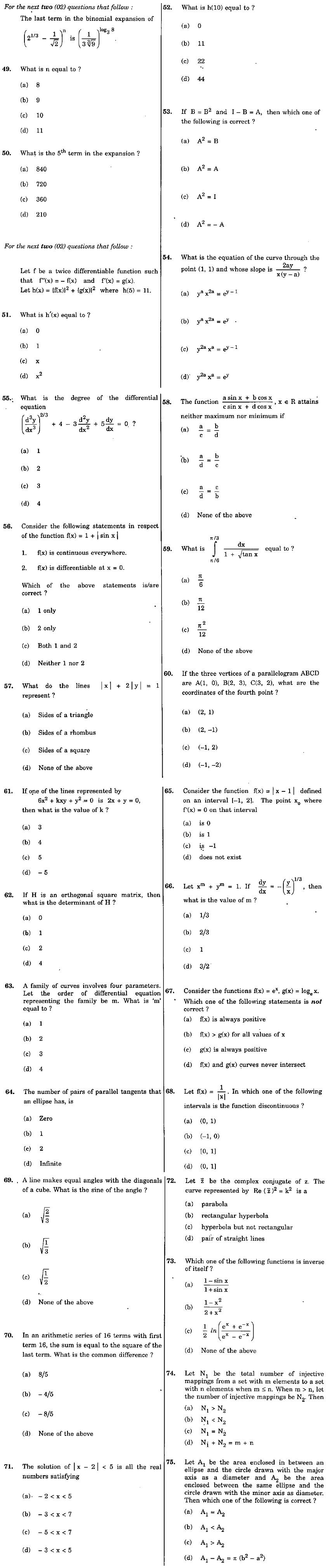 SCRA 2012 Mathematics Question Paper