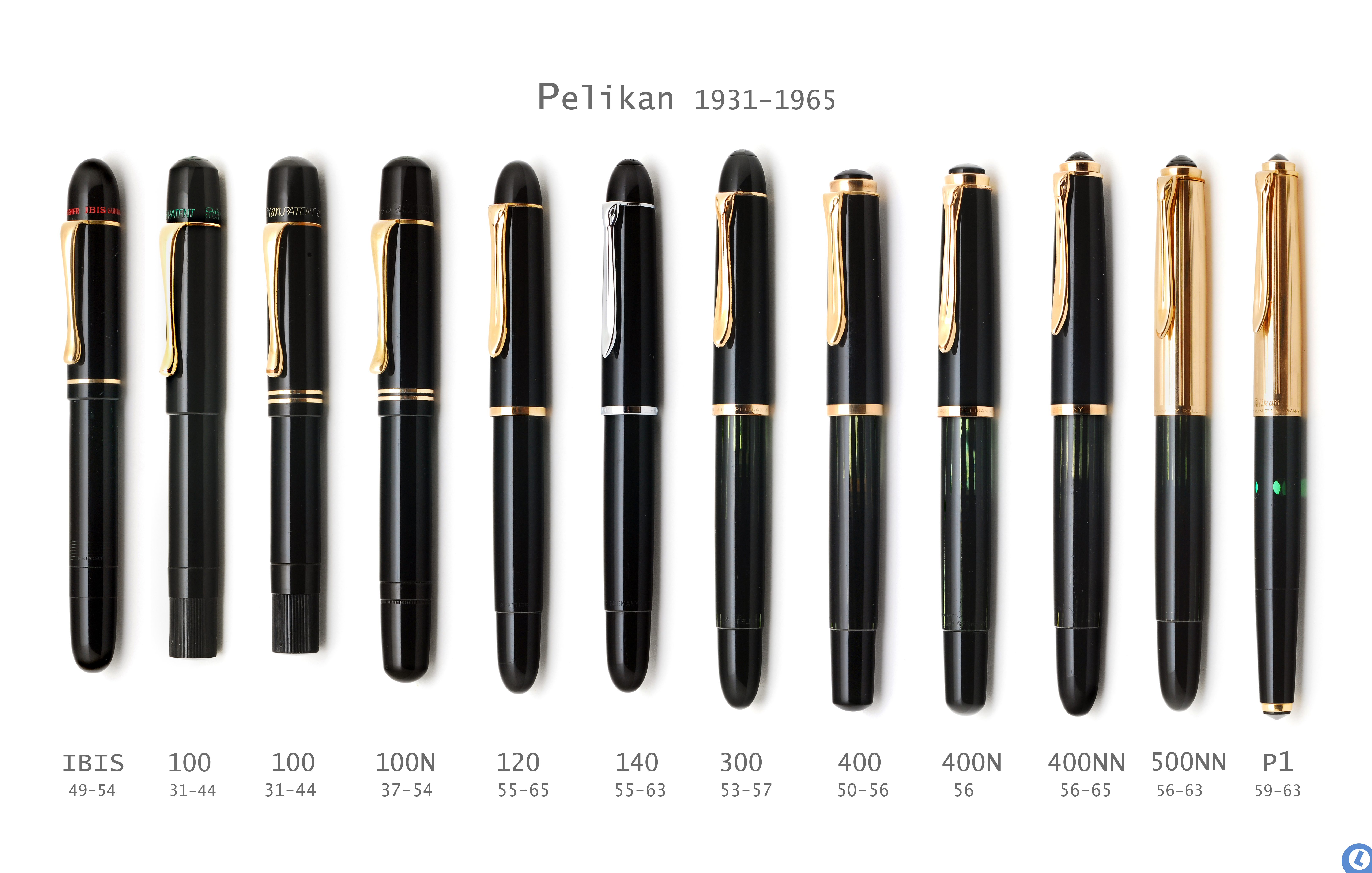 20 German Pens From The 50s 60s That Show Pervasiveness Of Pen Each Includes 1 Ball Point And Fountain As Diagram 6946713950 30027ddec5 O