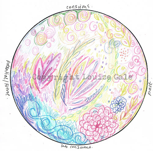 mandala_from meditation. July 2012
