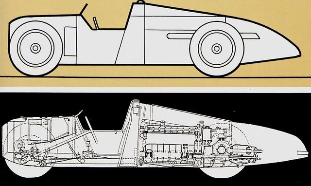 1934 Auto Union Typ A layout