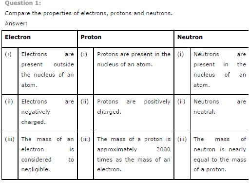 Ncert solutions for class 9 science chapter 4 structure of the atom according to jj thomsons model of an atom an atom consists of a positively charged sphere with electrons embedded ccuart Image collections