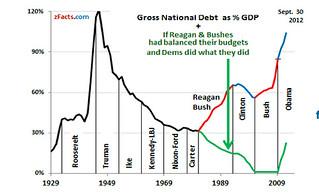 zfacts-national-debt-graph