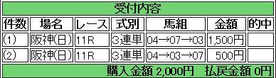 140406_大阪杯馬券