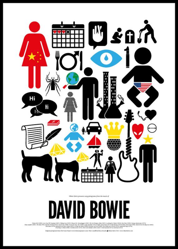Dia Mundial do Rock e o Pictograma do Rock David Bowie