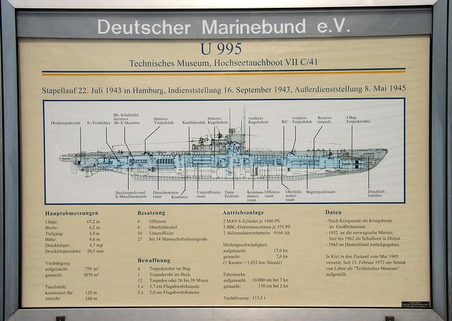 U-boat Diagram