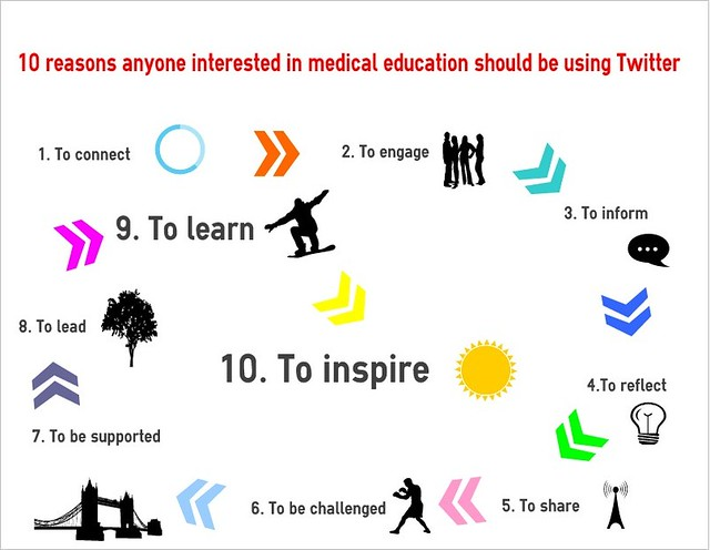 10 reasons anyone interested in medical education should be using Twitter