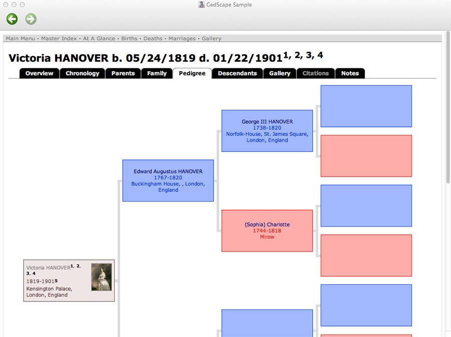 Mac Genealogy Software - GedScape - Individual Pedigree
